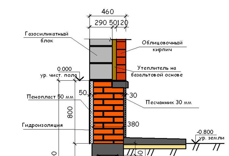 дом из газосиликата толщина стен