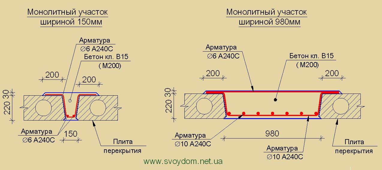 армирование монолитных участков между плитами перекрытия