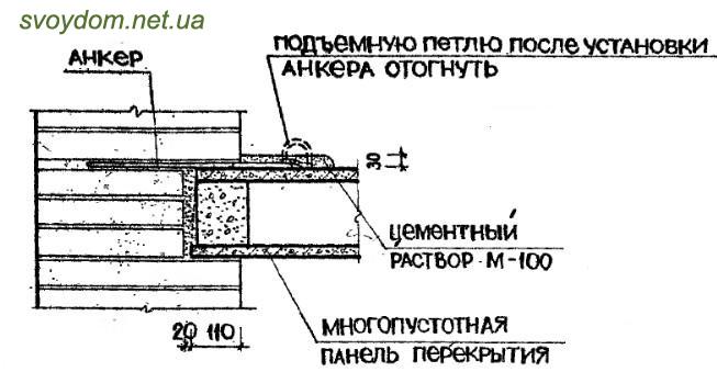 Раствор плиты перекрытия схема железобетонного ригеля
