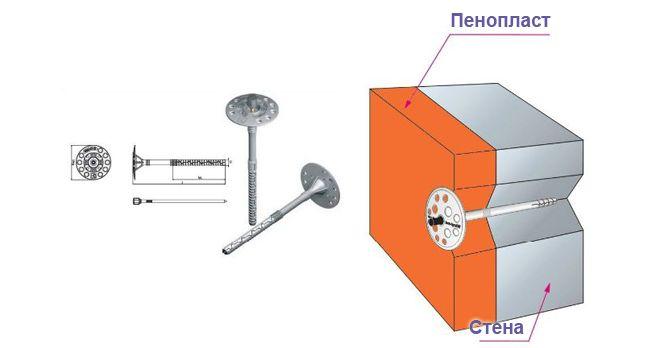 kreplenie-pp-k-stene1
